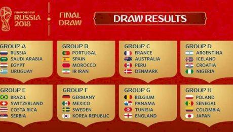 Campionatul Mondial Grupe 2018. Care sunt Grupele Camponatului Mondial din Rusia?